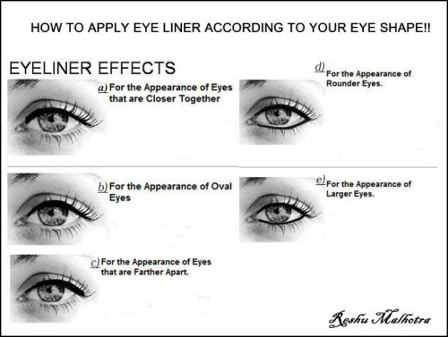 Diagrams for hooded eye makeup complete wiring diagrams diagrams for hooded eye makeup images gallery ccuart Gallery