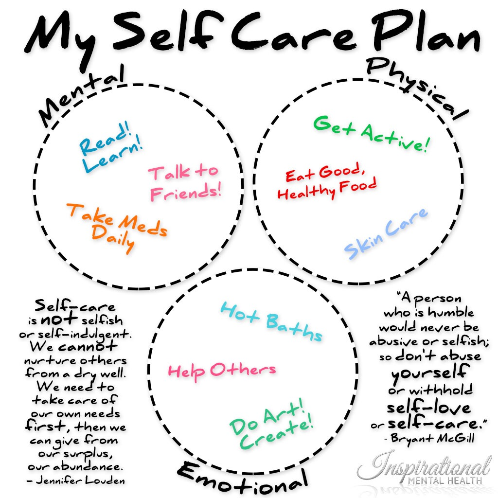 A Self Care Plan to Prevent Compassion Fatigue
